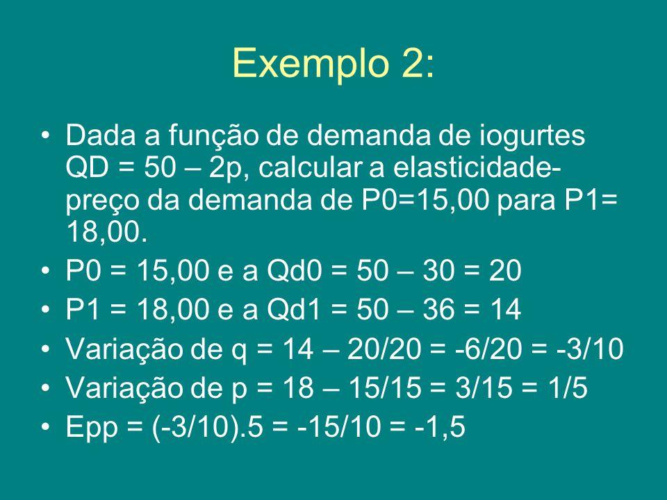 Exemplo 2: Dada a função de demanda de iogurtes QD = 50 – 2p, calcular a elasticidade- preço da demanda de P0=15,00 para P1= 18,00. P0 = 15,00 e a Qd0