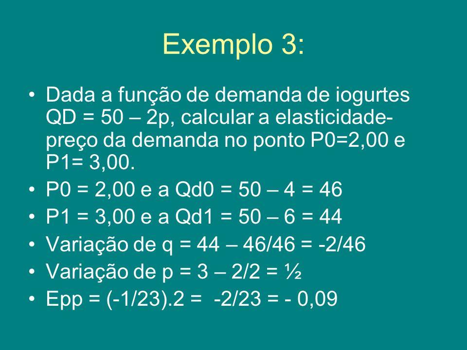 Exemplo 3: Dada a função de demanda de iogurtes QD = 50 – 2p, calcular a elasticidade- preço da demanda no ponto P0=2,00 e P1= 3,00. P0 = 2,00 e a Qd0