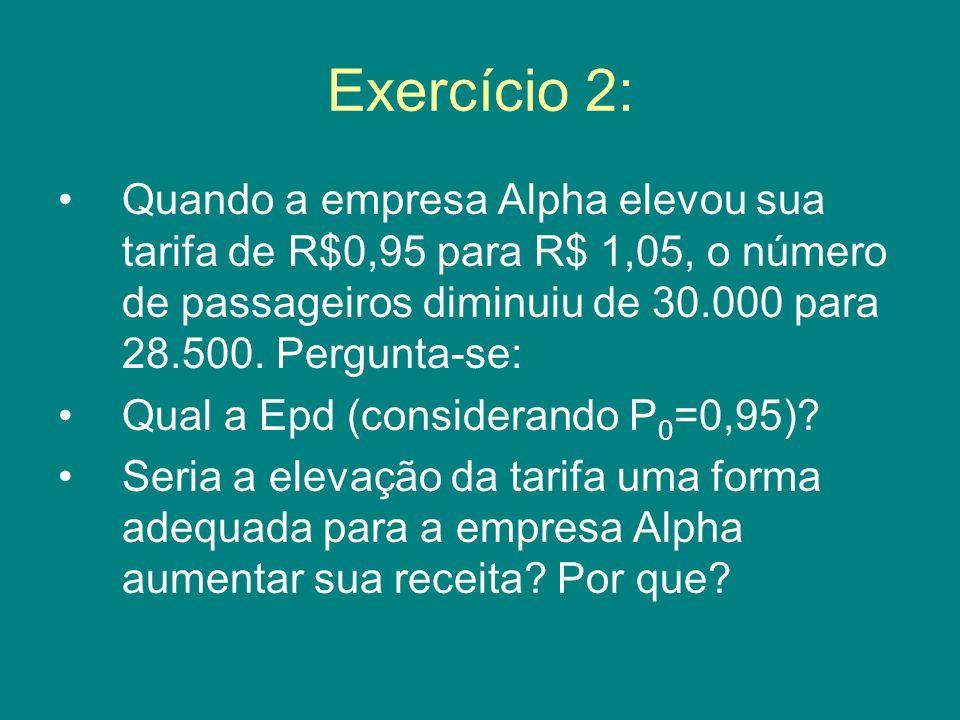 Exercício 2: Quando a empresa Alpha elevou sua tarifa de R$0,95 para R$ 1,05, o número de passageiros diminuiu de 30.000 para 28.500. Pergunta-se: Qua