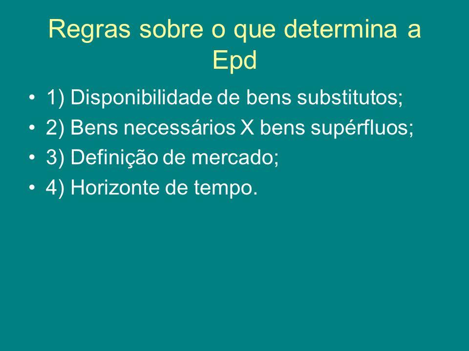 Calculando a Epd Epd = Variação percentual da qtdd demandada = Variação percentual do preço Q1 –Q0 =____ Q0_____ P1 –P0 P0