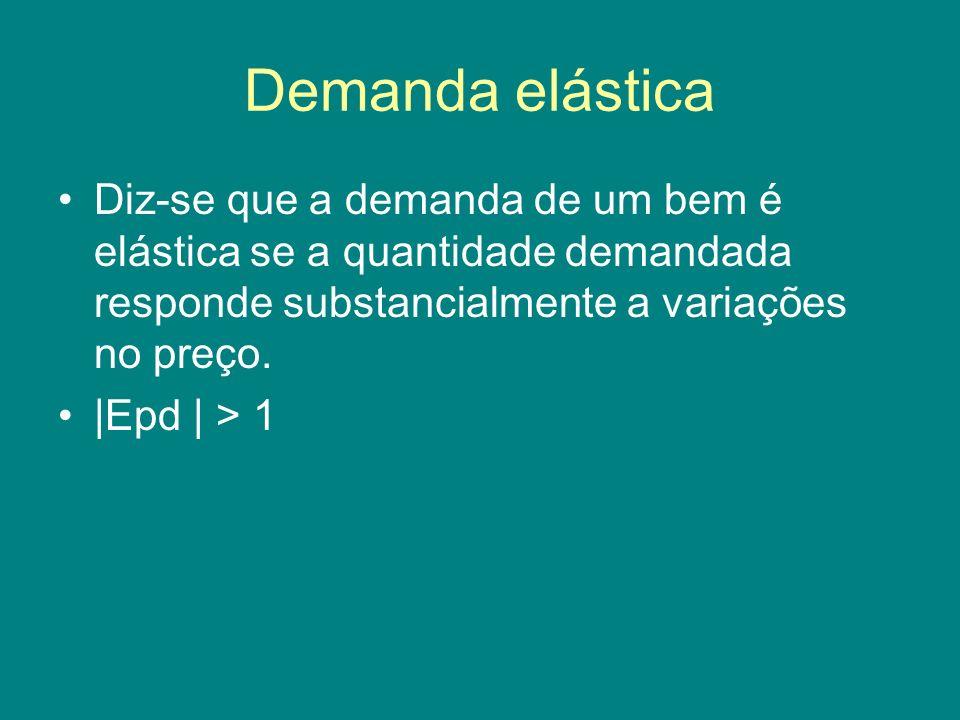 Demanda elástica Diz-se que a demanda de um bem é elástica se a quantidade demandada responde substancialmente a variações no preço. |Epd | > 1