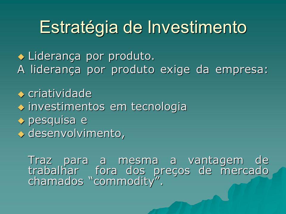Estratégia de Investimento Liderança por produto. Liderança por produto. A liderança por produto exige da empresa: criatividade criatividade investime