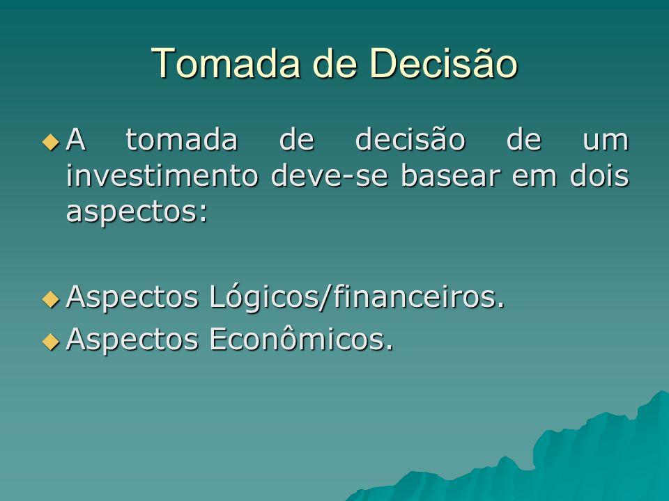 Tomada de Decisão A tomada de decisão de um investimento deve-se basear em dois aspectos: A tomada de decisão de um investimento deve-se basear em doi