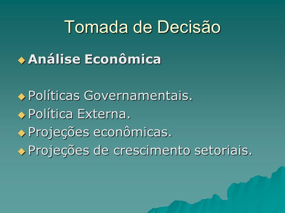 Tomada de Decisão Análise Econômica Análise Econômica Políticas Governamentais. Políticas Governamentais. Política Externa. Política Externa. Projeçõe