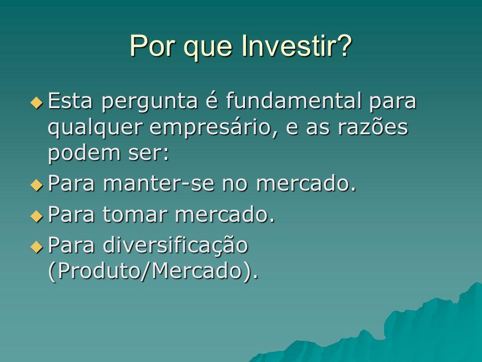 Por que Investir? Esta pergunta é fundamental para qualquer empresário, e as razões podem ser: Esta pergunta é fundamental para qualquer empresário, e