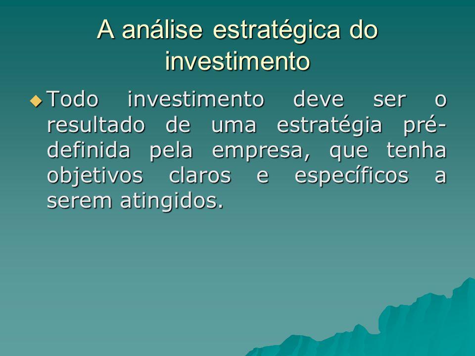 A análise estratégica do investimento Todo investimento deve ser o resultado de uma estratégia pré- definida pela empresa, que tenha objetivos claros