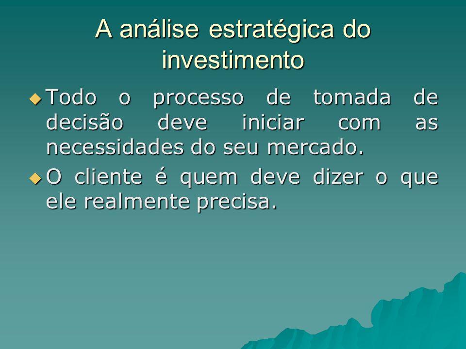 A análise estratégica do investimento Todo o processo de tomada de decisão deve iniciar com as necessidades do seu mercado. Todo o processo de tomada