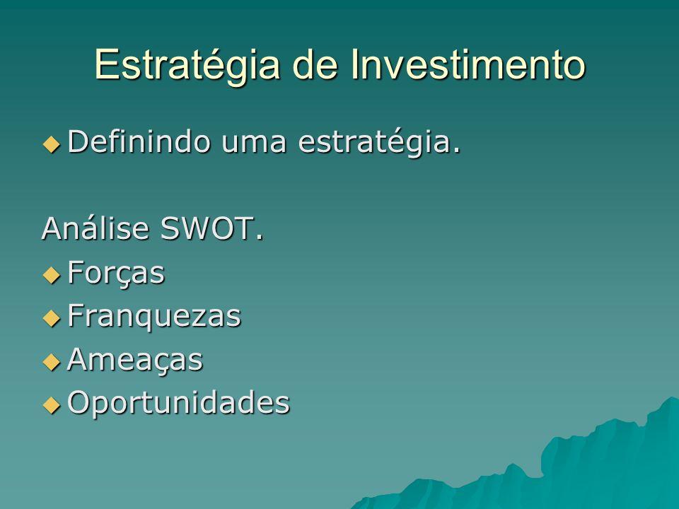 Estratégia de Investimento Definindo uma estratégia. Definindo uma estratégia. Análise SWOT. Forças Forças Franquezas Franquezas Ameaças Ameaças Oport