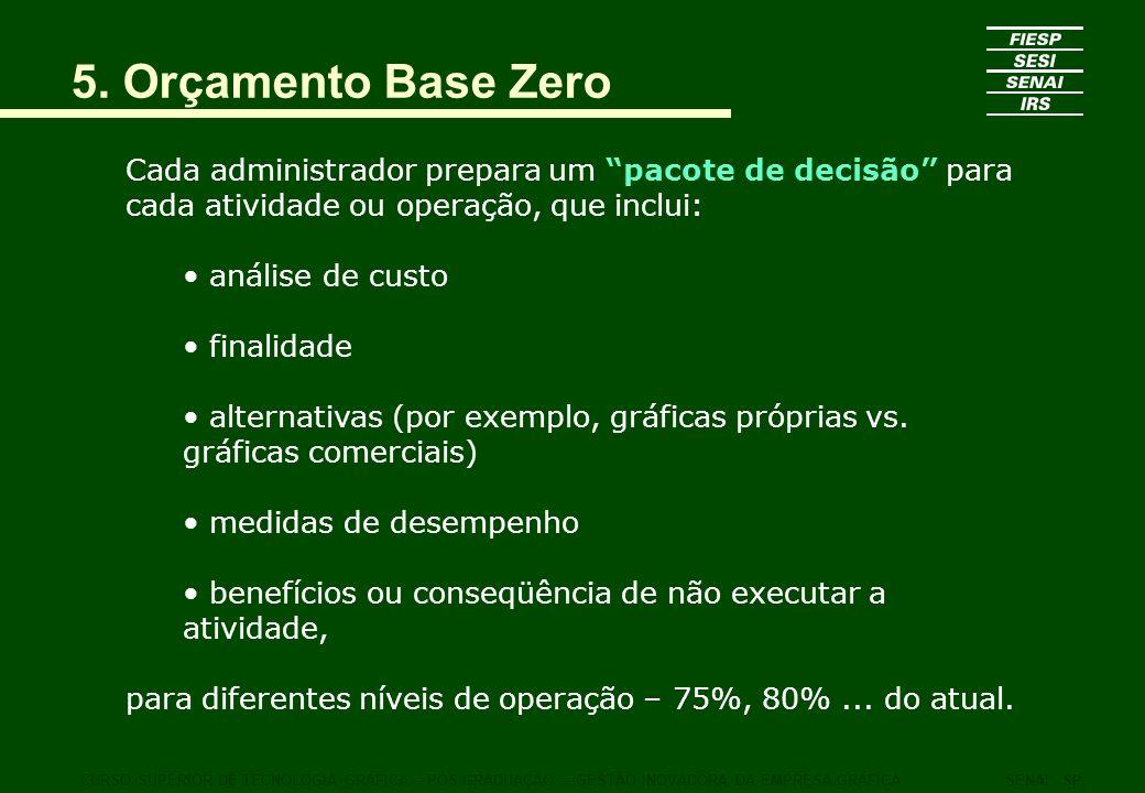 Cada administrador prepara um pacote de decisão para cada atividade ou operação, que inclui: análise de custo finalidade alternativas (por exemplo, gr