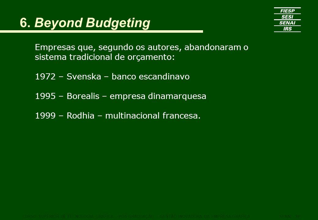 Empresas que, segundo os autores, abandonaram o sistema tradicional de orçamento: 1972 – Svenska – banco escandinavo 1995 – Borealis – empresa dinamar