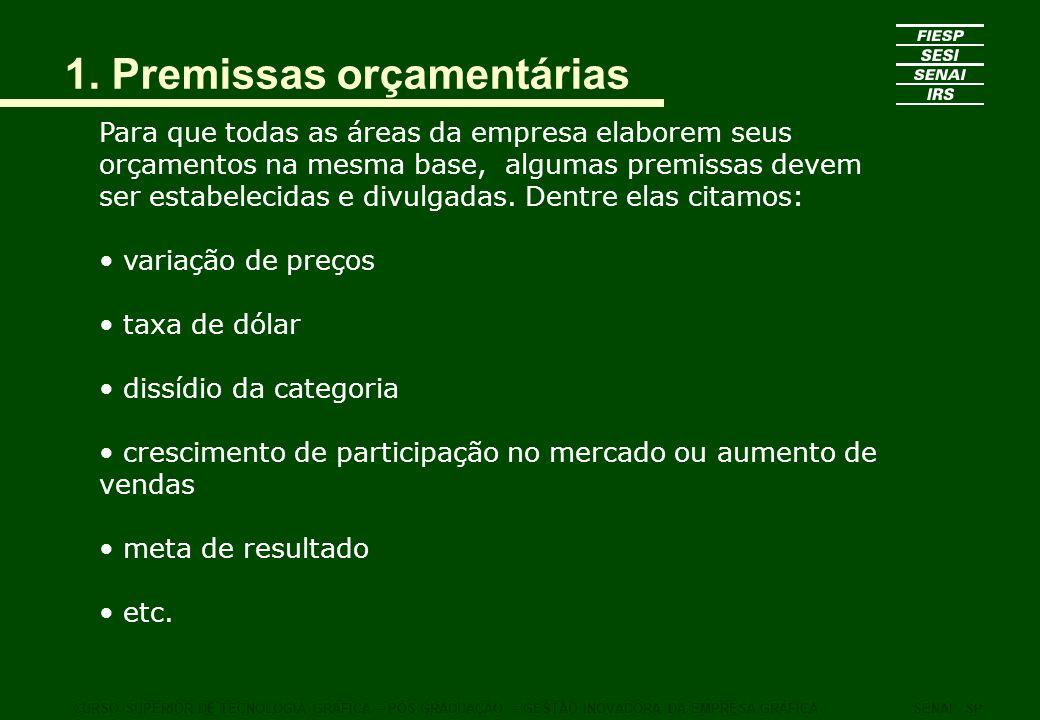 CURSO SUPERIOR DE TECNOLOGIA GRÁFICA – PÓS GRADUAÇÃO – GESTÃO INOVADORA DA EMPRESA GRÁFICASENAI - SP 5.