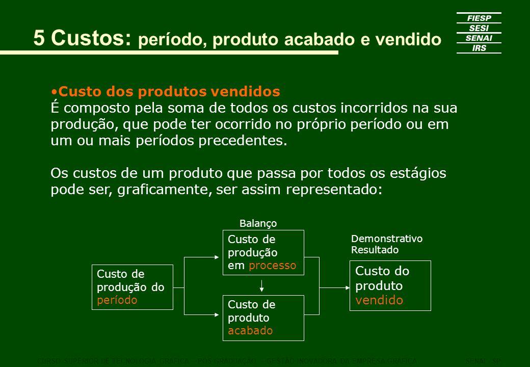 5 Custos: período, produto acabado e vendido Custo dos produtos vendidos É composto pela soma de todos os custos incorridos na sua produção, que pode