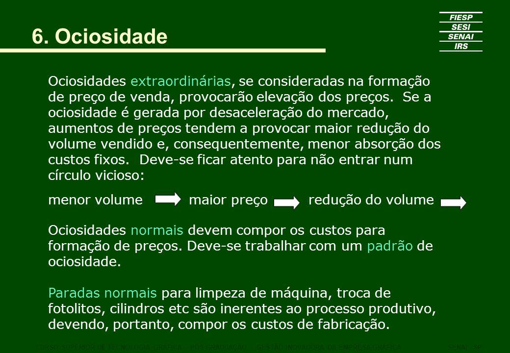Leitura Recomendada 1.ABC Martins, Eliseu.Contabilidade de Custos, 9 ed.