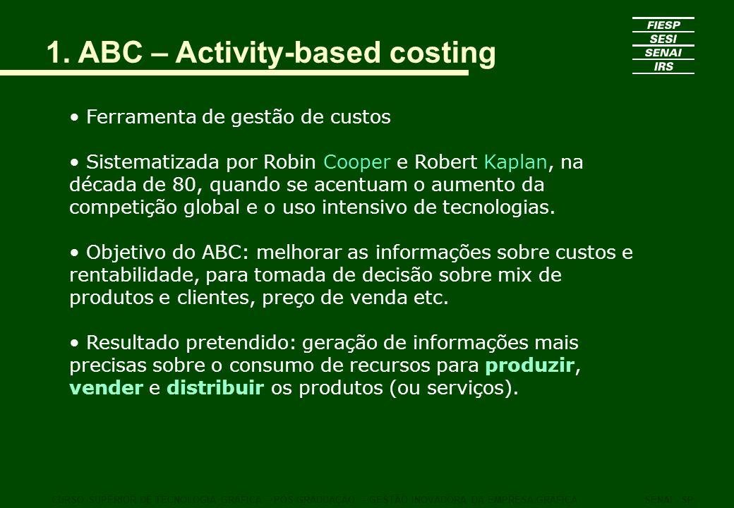 1. ABC – Activity-based costing Ferramenta de gestão de custos Sistematizada por Robin Cooper e Robert Kaplan, na década de 80, quando se acentuam o a