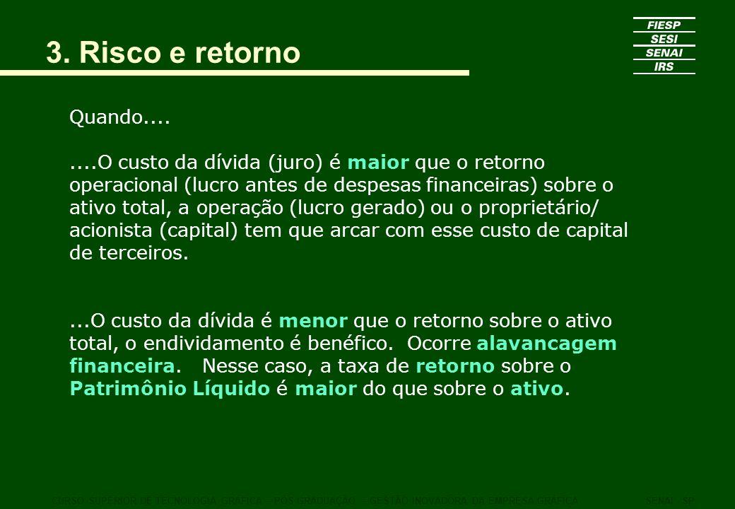 3. Risco e retorno Quando........O custo da dívida (juro) é maior que o retorno operacional (lucro antes de despesas financeiras) sobre o ativo total,