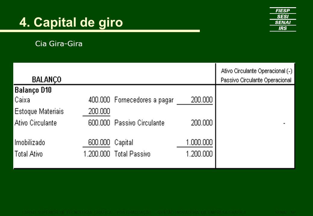 4. Capital de giro CURSO SUPERIOR DE TECNOLOGIA GRÁFICA – PÓS GRADUAÇÃO – GESTÃO INOVADORA DA EMPRESA GRÁFICASENAI - SP Cia Gira-Gira