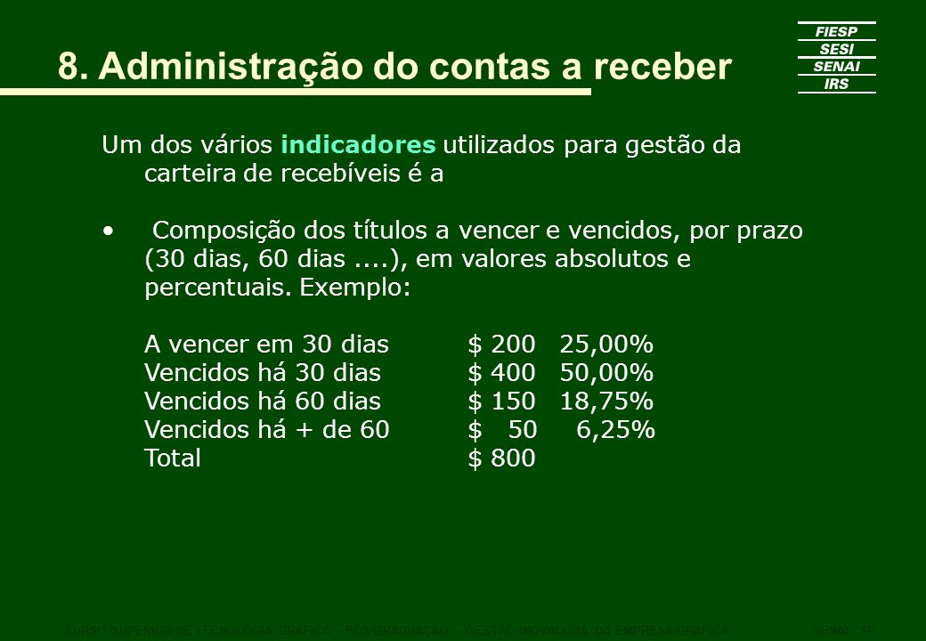 8. Administração do contas a receber Um dos vários indicadores utilizados para gestão da carteira de recebíveis é a Composição dos títulos a vencer e