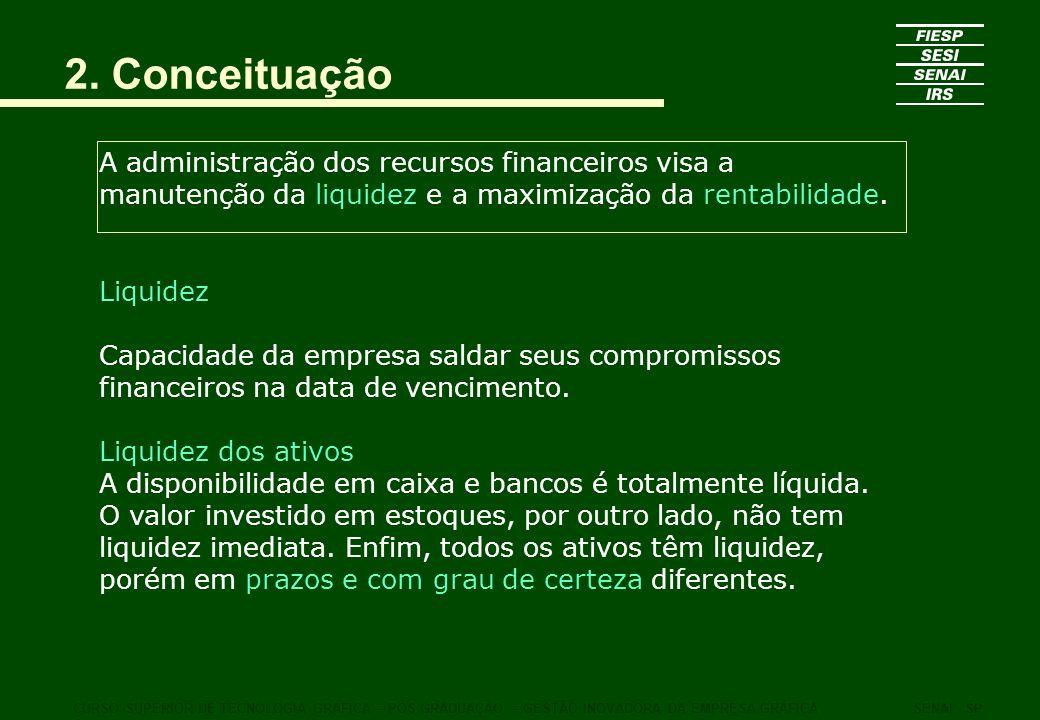 2. Conceituação A administração dos recursos financeiros visa a manutenção da liquidez e a maximização da rentabilidade. Liquidez Capacidade da empres