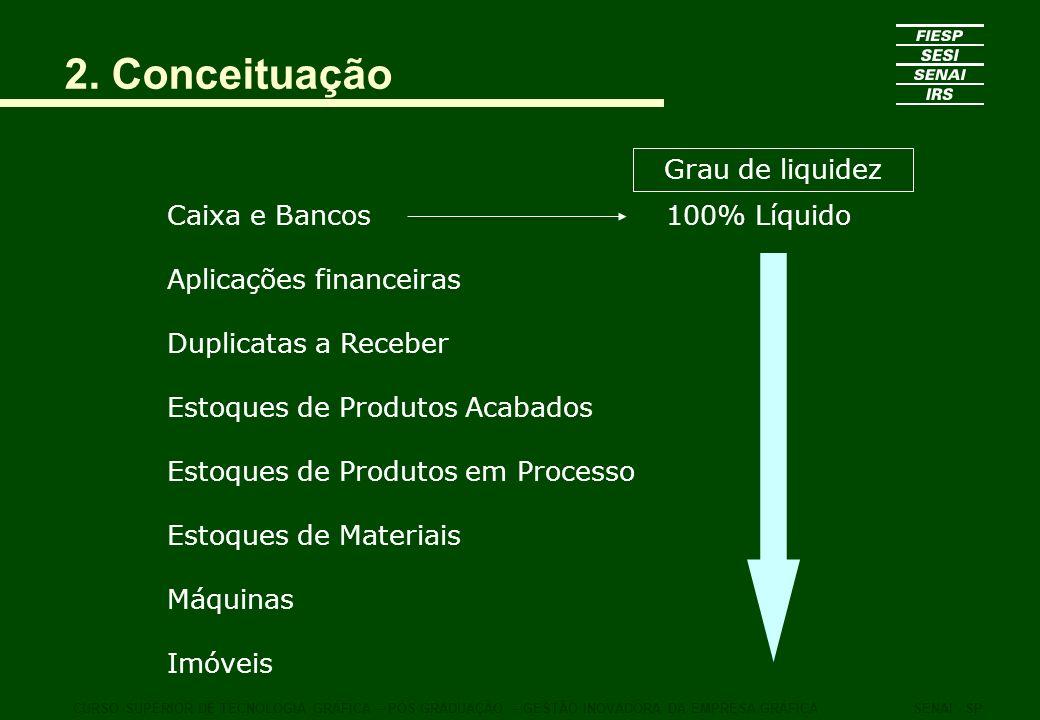 2.Conceituação Rentabilidade - É o ganho gerado numa operação.