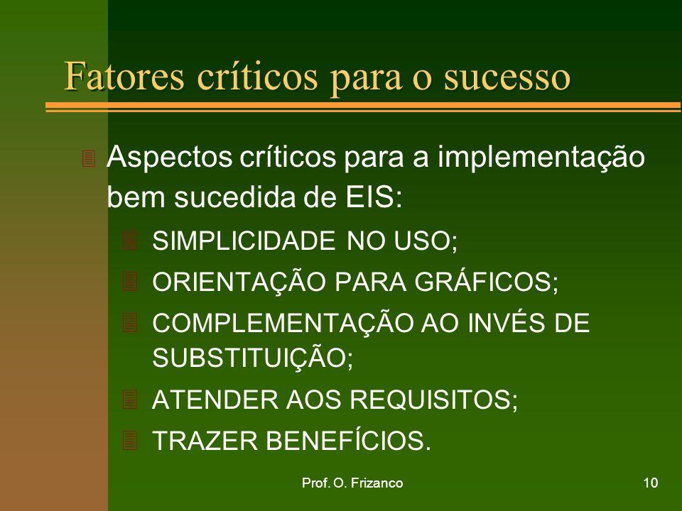 Prof. O. Frizanco10 Fatores críticos para o sucesso 3 Aspectos críticos para a implementação bem sucedida de EIS: 3SIMPLICIDADE NO USO; 3ORIENTAÇÃO PA