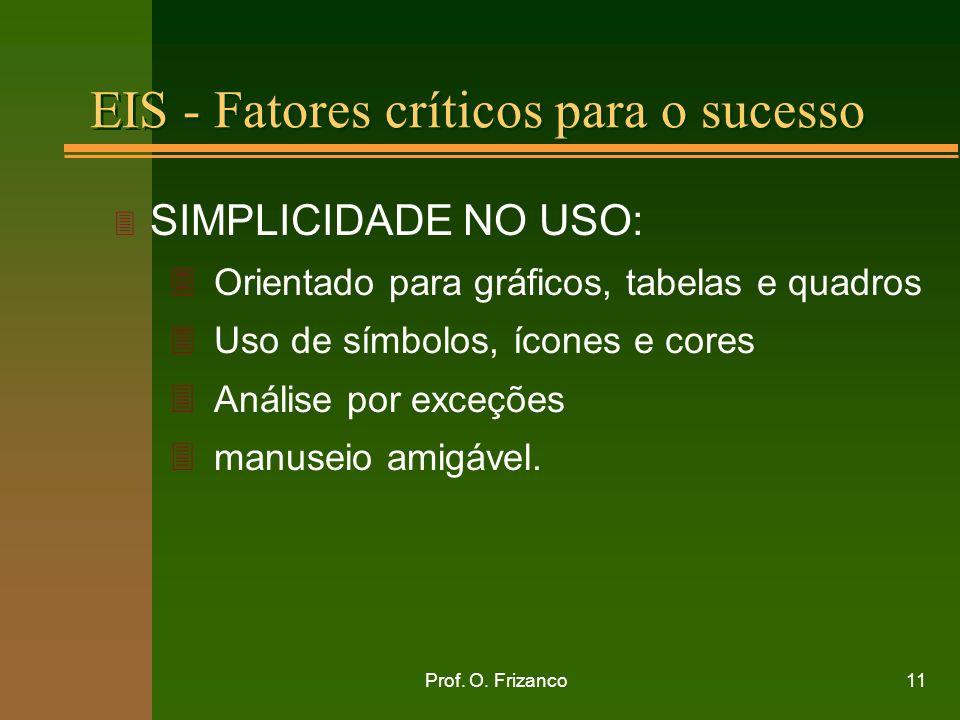 Prof. O. Frizanco11 EIS - Fatores críticos para o sucesso 3 SIMPLICIDADE NO USO: 3Orientado para gráficos, tabelas e quadros 3Uso de símbolos, ícones
