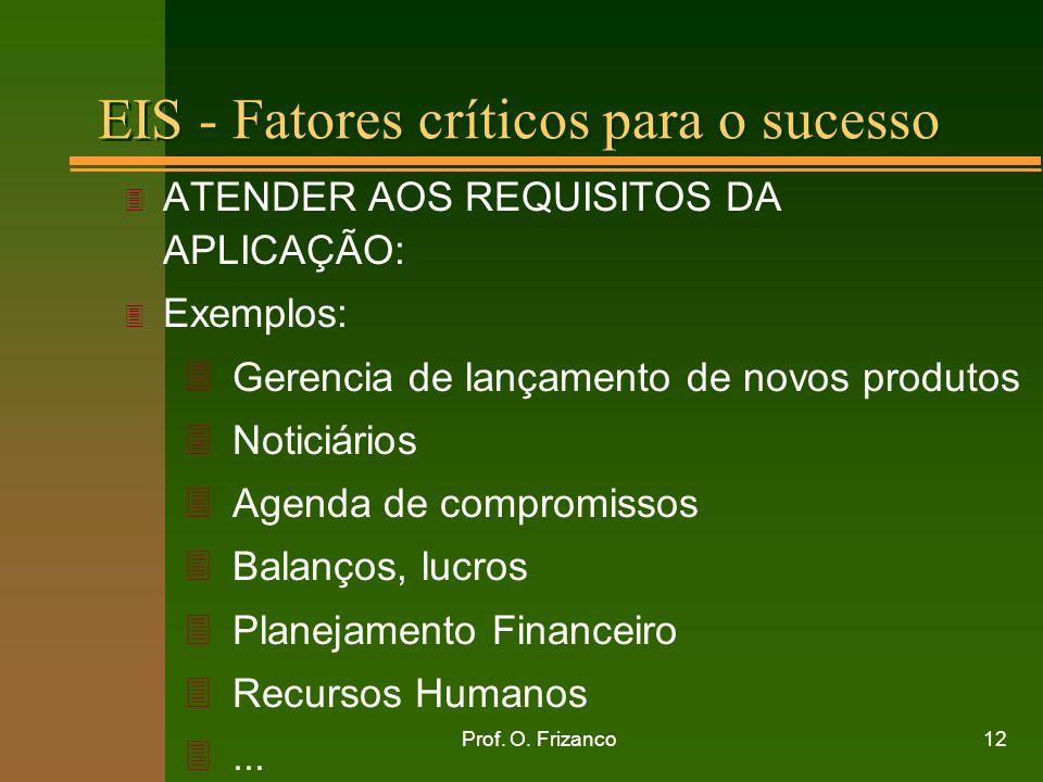 Prof. O. Frizanco12 3 ATENDER AOS REQUISITOS DA APLICAÇÃO: 3 Exemplos: 3Gerencia de lançamento de novos produtos 3Noticiários 3Agenda de compromissos