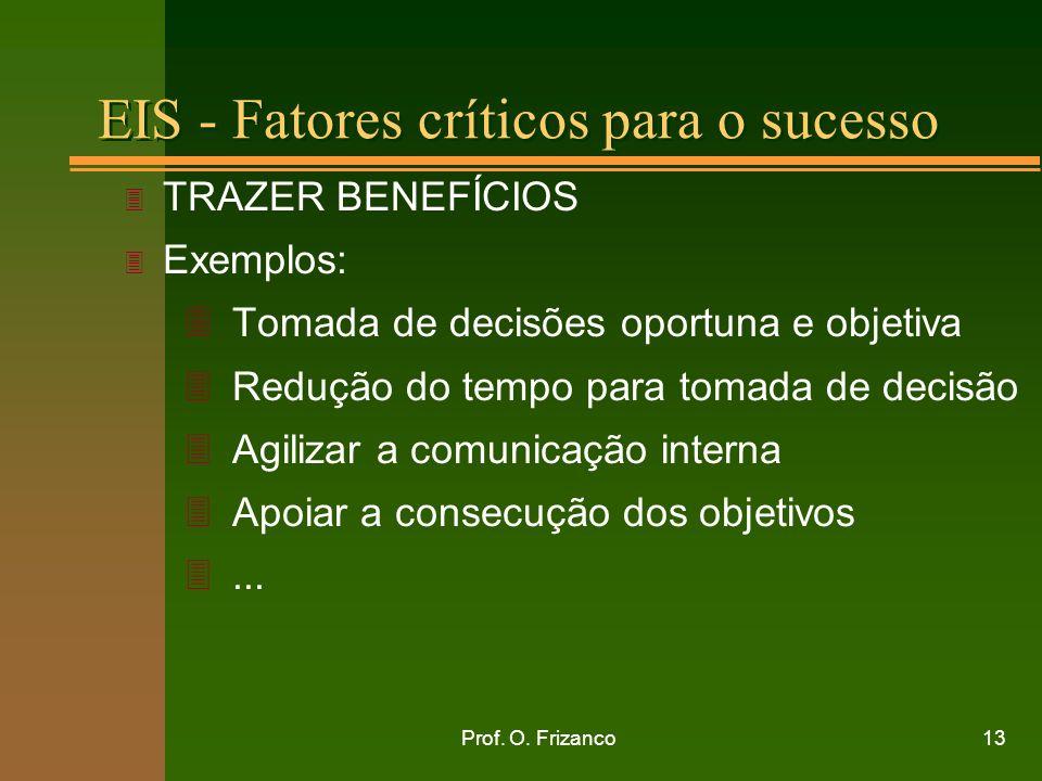 Prof. O. Frizanco13 3 TRAZER BENEFÍCIOS 3 Exemplos: 3Tomada de decisões oportuna e objetiva 3Redução do tempo para tomada de decisão 3Agilizar a comun