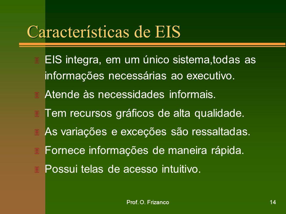 Prof. O. Frizanco14 Características de EIS 3 EIS integra, em um único sistema,todas as informações necessárias ao executivo. 3 Atende às necessidades