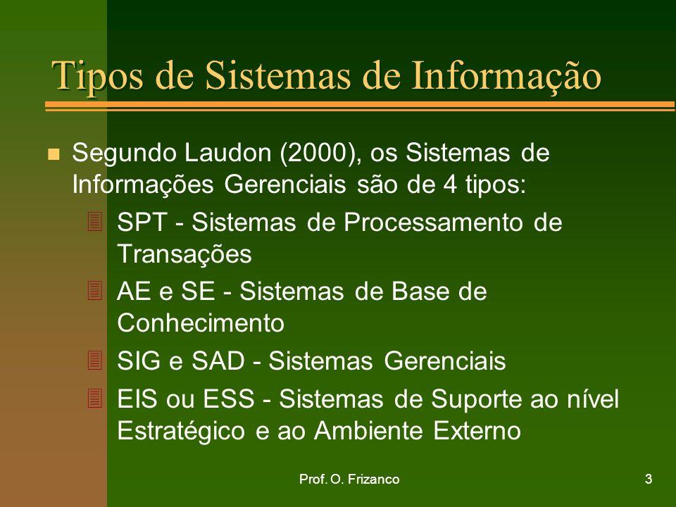 Prof. O. Frizanco3 Tipos de Sistemas de Informação n Segundo Laudon (2000), os Sistemas de Informações Gerenciais são de 4 tipos: 3SPT - Sistemas de P