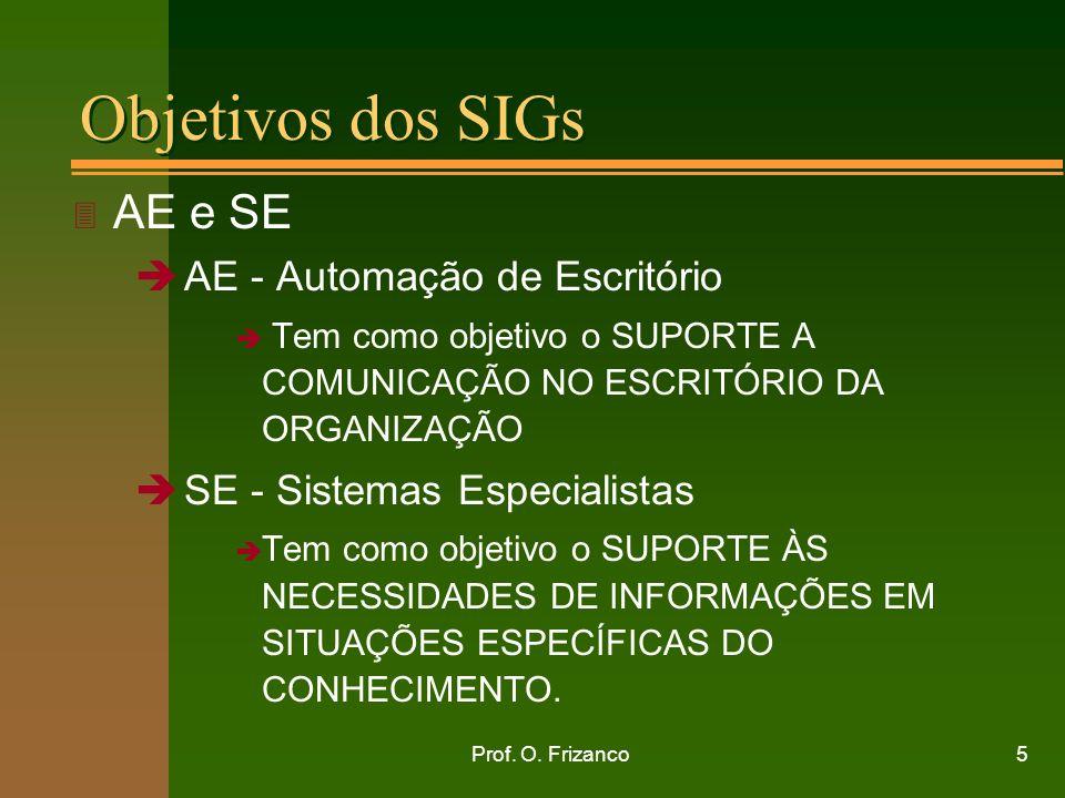 Prof. O. Frizanco5 Objetivos dos SIGs 3 AE e SE èAE - Automação de Escritório è Tem como objetivo o SUPORTE A COMUNICAÇÃO NO ESCRITÓRIO DA ORGANIZAÇÃO