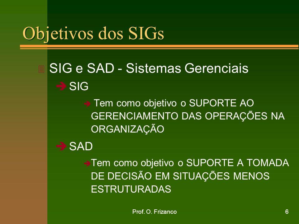Prof. O. Frizanco6 Objetivos dos SIGs 3 SIG e SAD - Sistemas Gerenciais èSIG è Tem como objetivo o SUPORTE AO GERENCIAMENTO DAS OPERAÇÕES NA ORGANIZAÇ