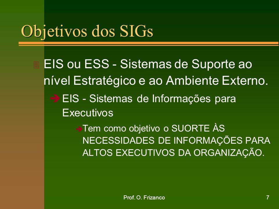 Prof. O. Frizanco7 Objetivos dos SIGs 3 EIS ou ESS - Sistemas de Suporte ao nível Estratégico e ao Ambiente Externo. èEIS - Sistemas de Informações pa
