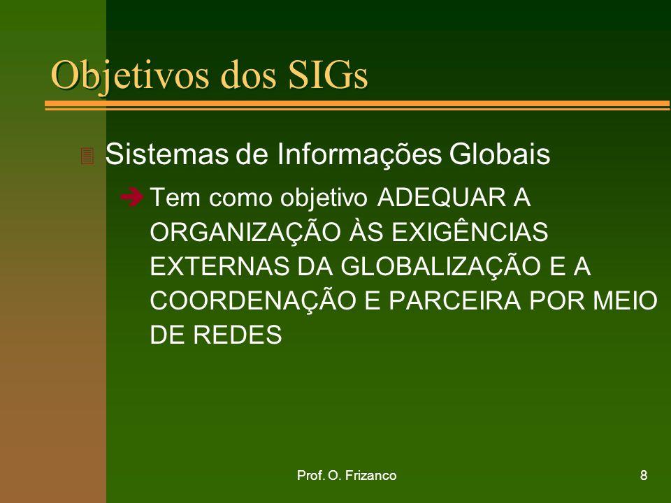 Prof. O. Frizanco8 Objetivos dos SIGs 3 Sistemas de Informações Globais èTem como objetivo ADEQUAR A ORGANIZAÇÃO ÀS EXIGÊNCIAS EXTERNAS DA GLOBALIZAÇÃ