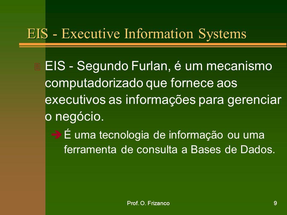 Prof. O. Frizanco9 EIS - Executive Information Systems 3 EIS - Segundo Furlan, é um mecanismo computadorizado que fornece aos executivos as informaçõe