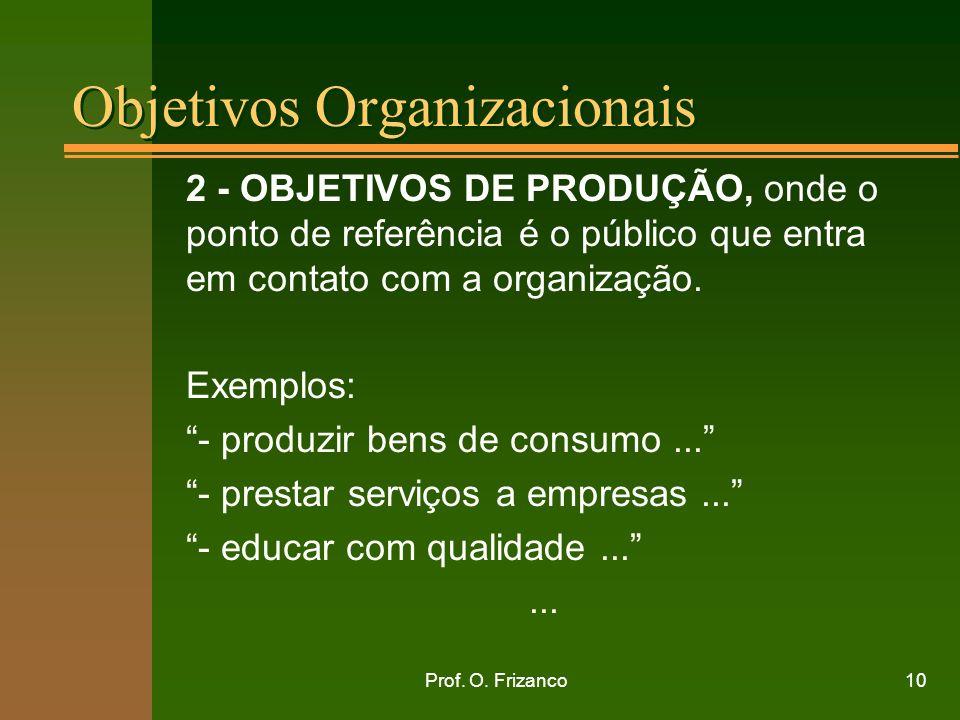 Prof. O. Frizanco10 Objetivos Organizacionais 2 - OBJETIVOS DE PRODUÇÃO, onde o ponto de referência é o público que entra em contato com a organização