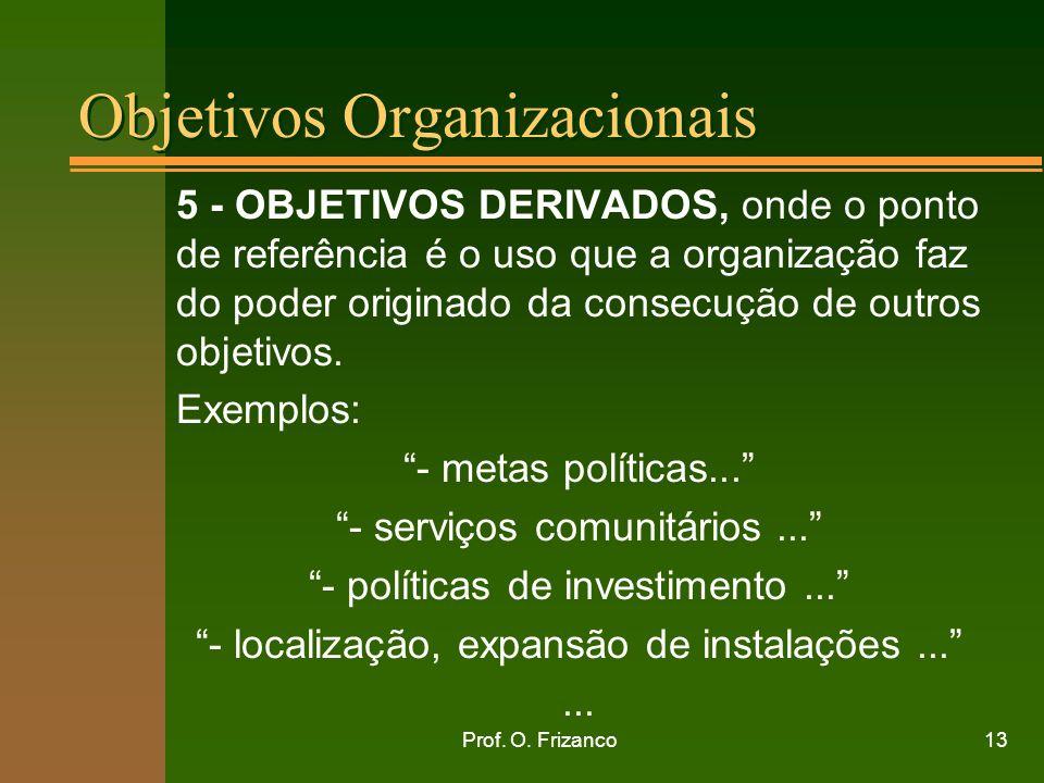 Prof. O. Frizanco13 Objetivos Organizacionais 5 - OBJETIVOS DERIVADOS, onde o ponto de referência é o uso que a organização faz do poder originado da