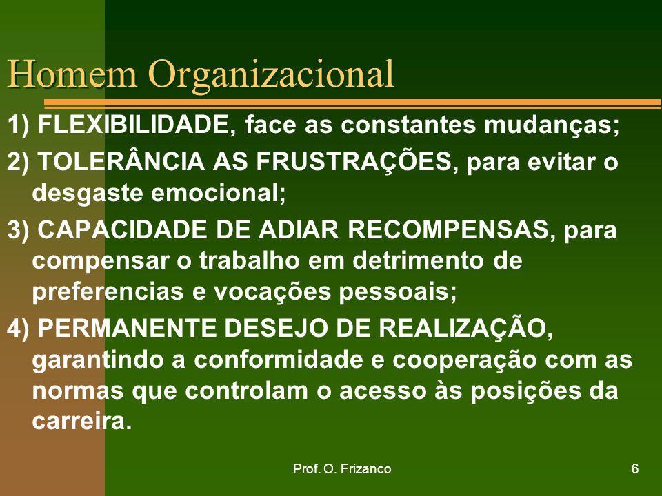 Prof. O. Frizanco6 Homem Organizacional 1) FLEXIBILIDADE, face as constantes mudanças; 2) TOLERÂNCIA AS FRUSTRAÇÕES, para evitar o desgaste emocional;