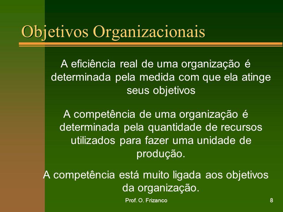 Prof. O. Frizanco8 Objetivos Organizacionais A eficiência real de uma organização é determinada pela medida com que ela atinge seus objetivos A compet