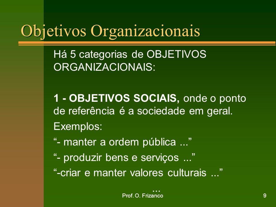 Prof. O. Frizanco9 Objetivos Organizacionais Há 5 categorias de OBJETIVOS ORGANIZACIONAIS: 1 - OBJETIVOS SOCIAIS, onde o ponto de referência é a socie
