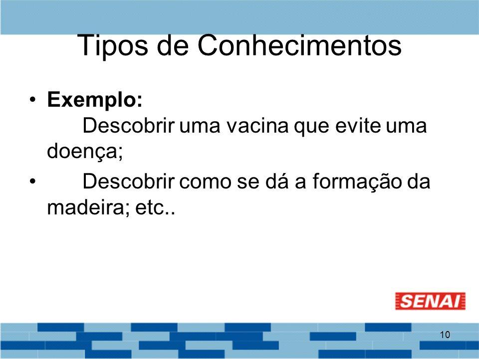 10 Tipos de Conhecimentos Exemplo: Descobrir uma vacina que evite uma doença; Descobrir como se dá a formação da madeira; etc..