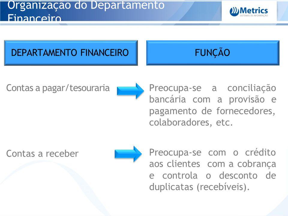 Organização do Departamento Financeiro DEPARTAMENTO FINANCEIROFUNÇÃO Contas a pagar/tesouraria Contas a receber Preocupa-se a conciliação bancária com