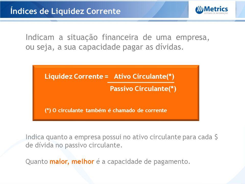 Índices de Liquidez Corrente Indicam a situação financeira de uma empresa, ou seja, a sua capacidade pagar as dívidas. Indica quanto a empresa possui