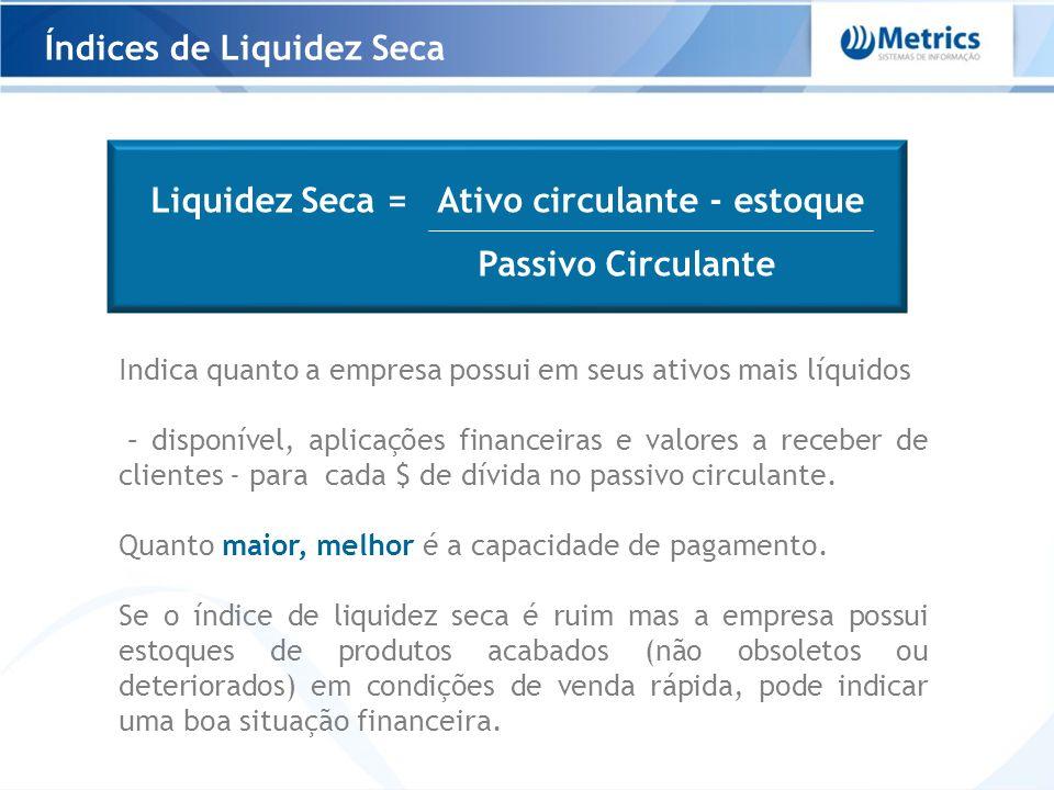 Liquidez Seca = Ativo circulante - estoque Passivo Circulante Indica quanto a empresa possui em seus ativos mais líquidos – disponível, aplicações fin