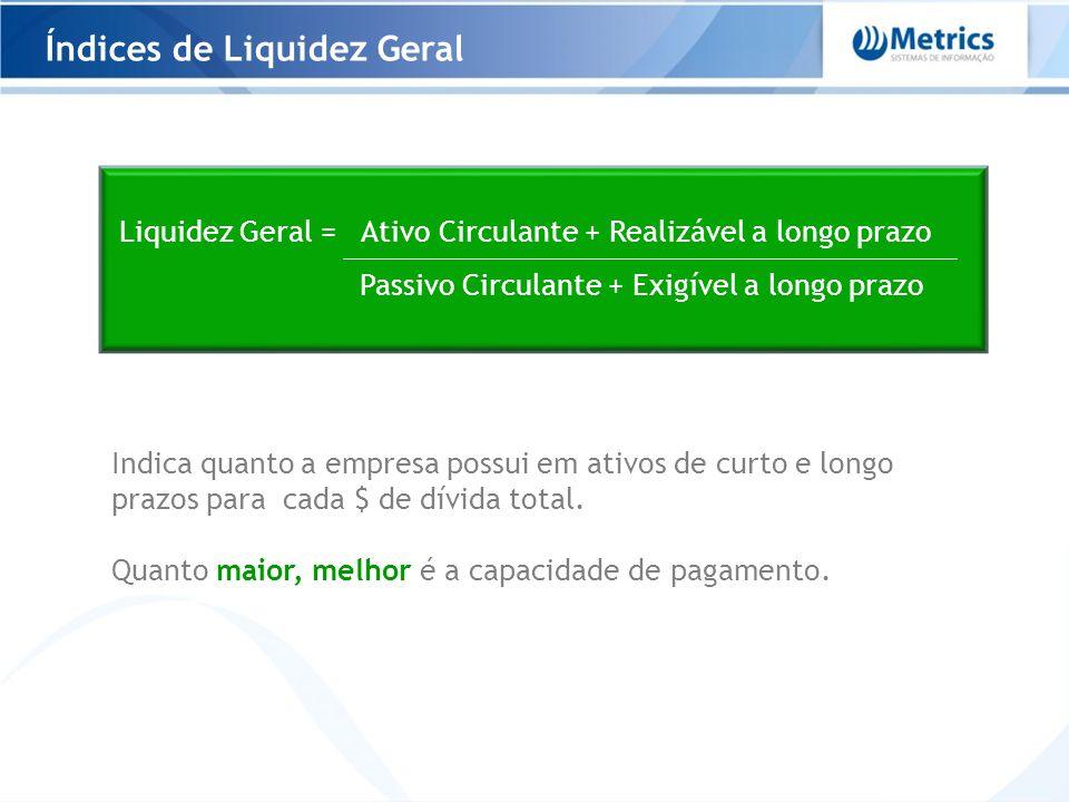 Liquidez Geral = Ativo Circulante + Realizável a longo prazo Passivo Circulante + Exigível a longo prazo Indica quanto a empresa possui em ativos de c