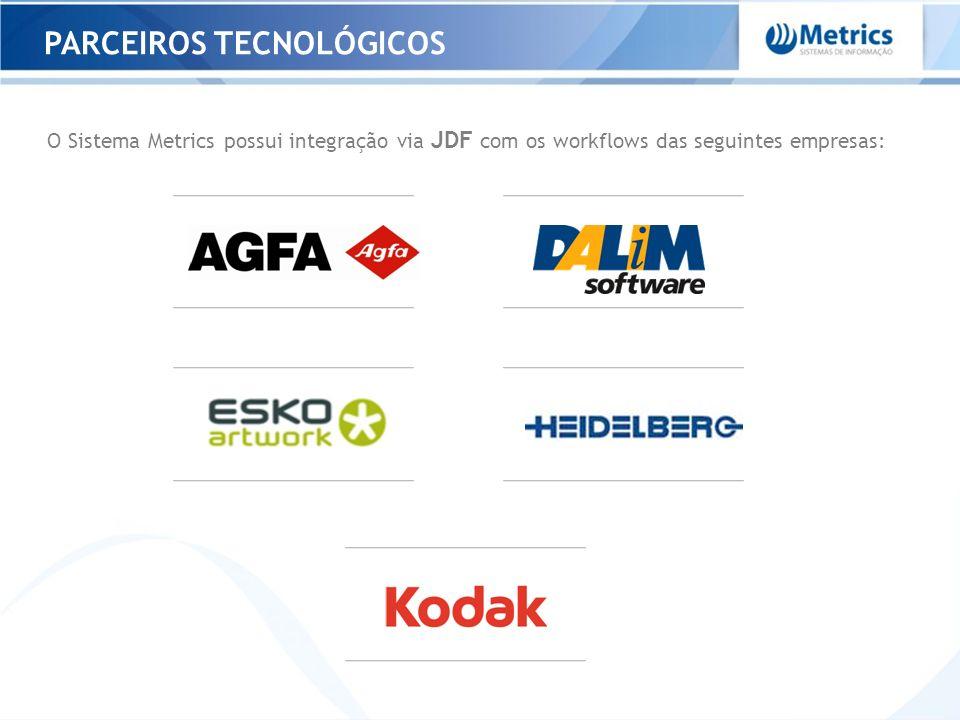 MERCADO Brasil - Matriz México - Filial Argentina Chile Colômbia Costa Rica Equador Peru Algumas das mais importantes empresas da América Latina usam Metrics