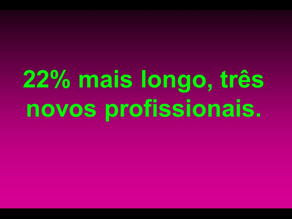 22% mais longo, três novos profissionais.