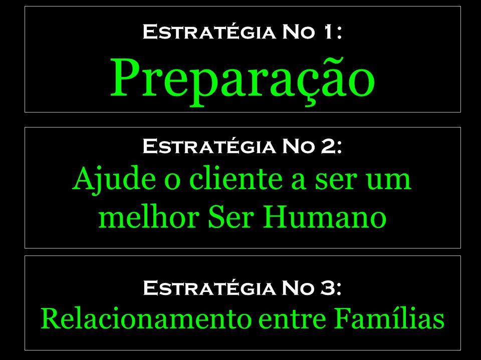Estratégia No 3: Relacionamento entre Famílias Estratégia No 2: Ajude o cliente a ser um melhor Ser Humano Estratégia No 1: Preparação