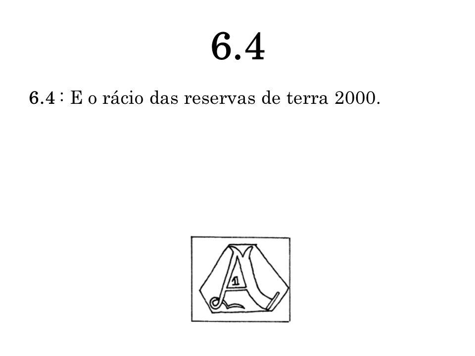 6.4 6.4 : E o rácio das reservas de terra 2000.