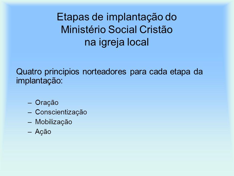 Etapas de implantação do Ministério Social Cristão na igreja local Quatro principios norteadores para cada etapa da implantação: –Oração –Conscientização –Mobilização –Ação