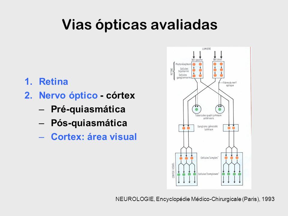Vias ópticas avaliadas 1.Retina 2.Nervo óptico - córtex –Pré-quiasmática –Pós-quiasmática –Cortex: área visual NEUROLOGIE, Encyclopédie Médico-Chirurg